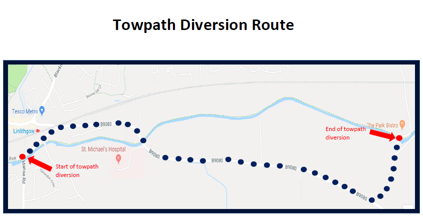 wilcoxholm-linlithgow-towpath-diversion